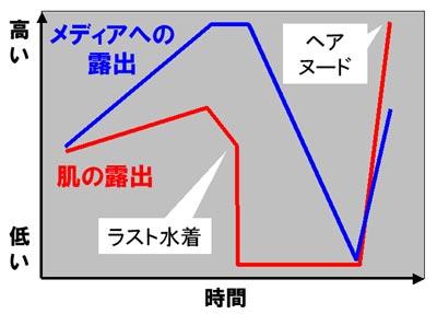 グラドルの法則(m).jpg